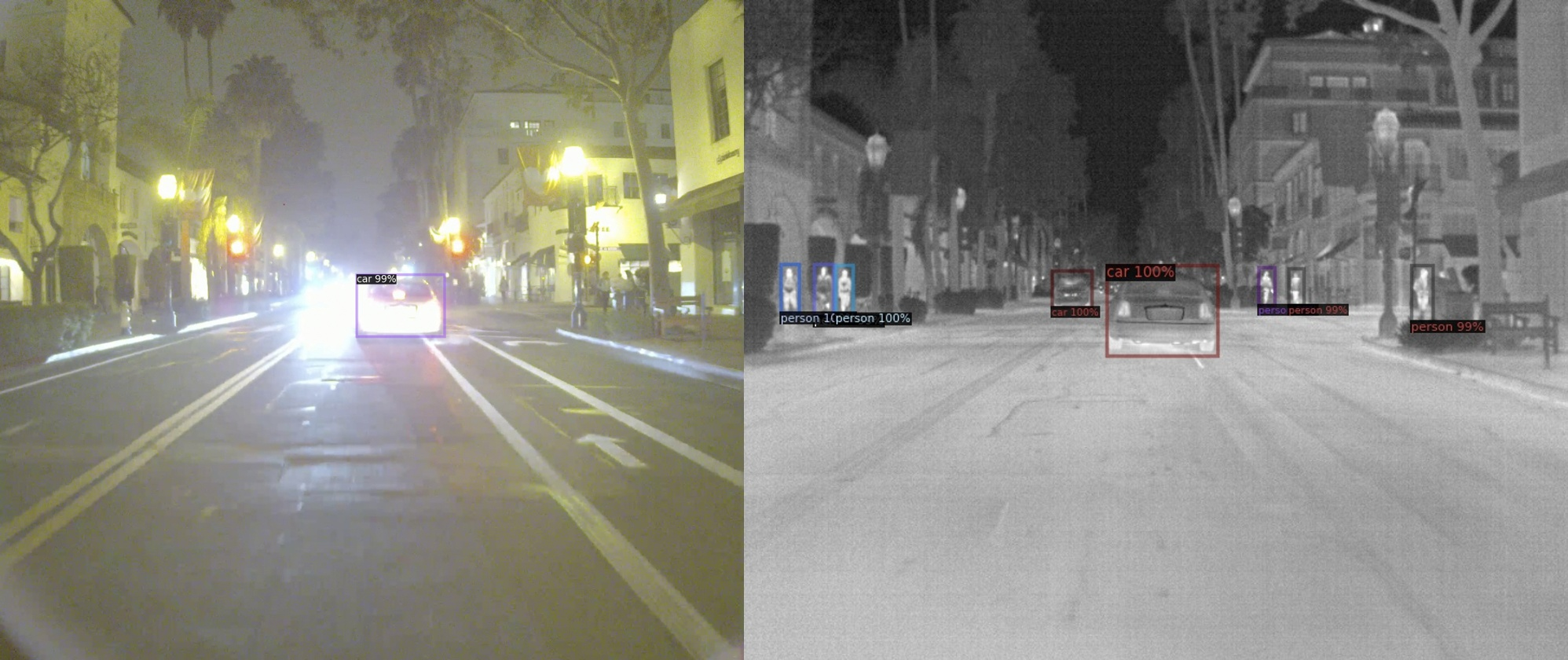 Object Detection in Infrared Images